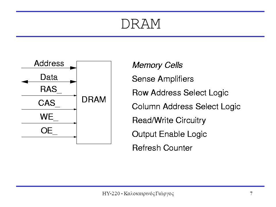 ΗΥ-220 - Καλοκαιρινός Γιώργος7 DRAM