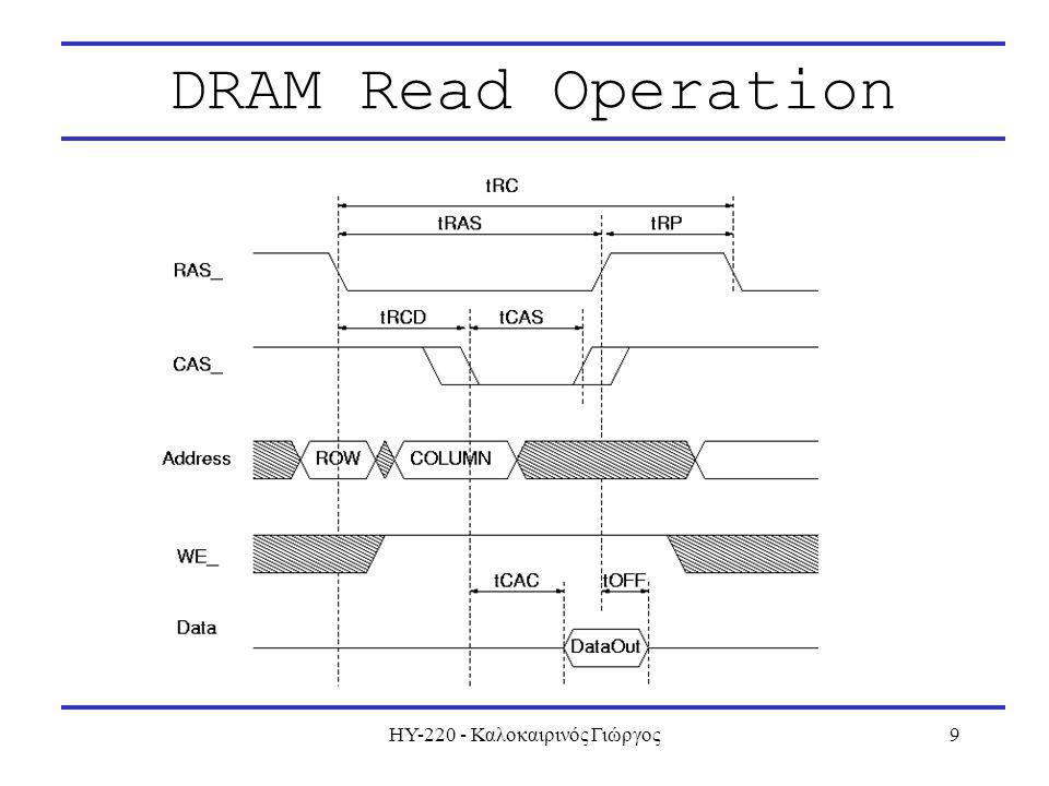 ΗΥ-220 - Καλοκαιρινός Γιώργος9 DRAM Read Operation