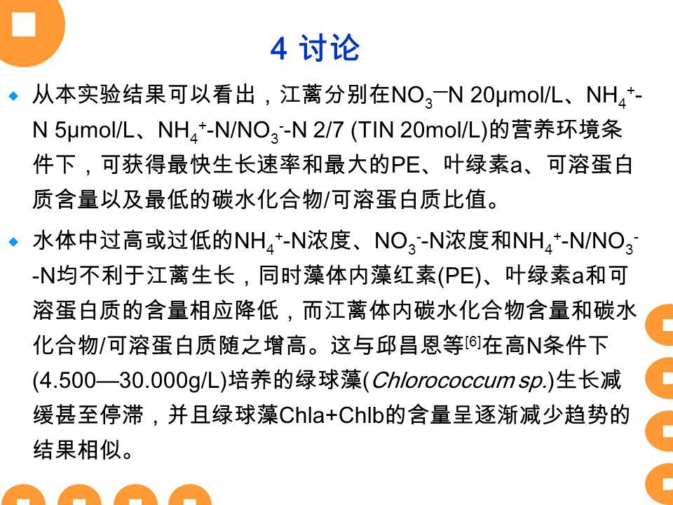 4 讨论  从本实验结果可以看出,江蓠分别在 NO 3 — N 20μmol/L 、 NH 4 + - N 5μmol/L 、 NH 4 + -N/NO 3 - -N 2/7 (TIN 20mol/L) 的营养环境条 件下,可获得最快生长速率和最大的 PE 、叶绿素 a 、可溶蛋白 质含量以及最低的碳水化合物 / 可溶蛋白质比值。  水体中过高或过低的 NH 4 + -N 浓度、 NO 3 - -N 浓度和 NH 4 + -N/NO 3 - -N 均不利于江蓠生长,同时藻体内藻红素 (PE) 、叶绿素 a 和可 溶蛋白质的含量相应降低,而江蓠体内碳水化合物含量和碳水 化合物 / 可溶蛋白质随之增高。这与邱昌恩等 [6] 在高 N 条件下 (4.500—30.000g/L) 培养的绿球藻 (Chlorococcum sp.) 生长减 缓甚至停滞,并且绿球藻 Chla+Chlb 的含量呈逐渐减少趋势的 结果相似。