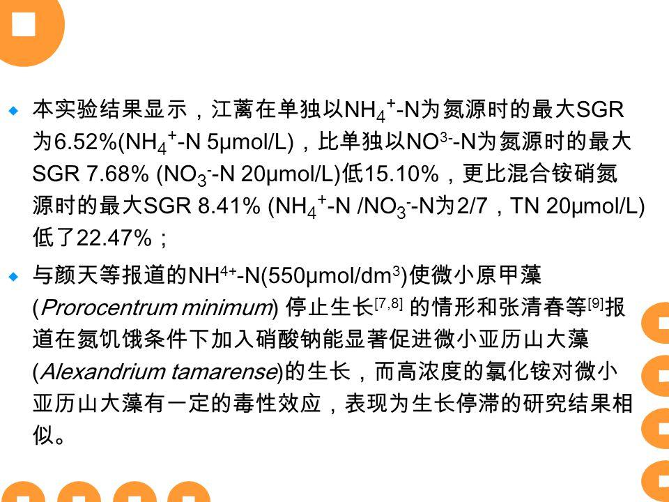  本实验结果显示,江蓠在单独以 NH 4 + -N 为氮源时的最大 SGR 为 6.52%(NH 4 + -N 5μmol/L) ,比单独以 NO 3- -N 为氮源时的最大 SGR 7.68% (NO 3 - -N 20μmol/L) 低 15.10% ,更比混合铵硝氮 源时的最大 SGR 8.41% (NH 4 + -N /NO 3 - -N 为 2/7 , TN 20μmol/L) 低了 22.47% ;  与颜天等报道的 NH 4+ -N(550μmol/dm 3 ) 使微小原甲藻 (Prorocentrum minimum) 停止生长 [7,8] 的情形和张清春等 [9] 报 道在氮饥饿条件下加入硝酸钠能显著促进微小亚历山大藻 (Alexandrium tamarense) 的生长,而高浓度的氯化铵对微小 亚历山大藻有一定的毒性效应,表现为生长停滞的研究结果相 似。