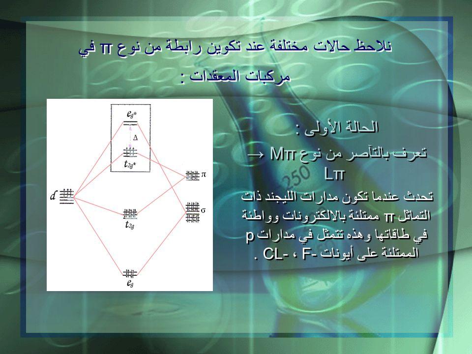 نلاحظ حالات مختلفة عند تكوين رابطة من نوع π في مركبات المعقدات : نلاحظ حا ت مختلفة عند تكوين رابطة من نوع πفي مركبات المعقدات : الحالة الأولى : تعرف ب