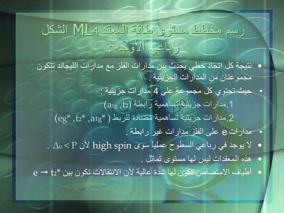 رسم مخطط مستوى طاقة المعقد ML 4 الشكل رباعي الأوجه : نتيجة كل اتحاد خطي يحدث بين مدارات الفلز مع مدارات الليجاند تتكون مجموعتان من المدارات الجزيئية.