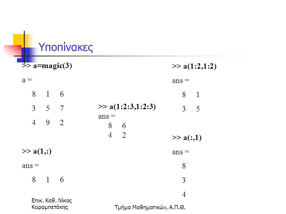 Επικ. Καθ. Νίκος ΚαραμπετάκηςΤμήμα Μαθηματικών, Α.Π.Θ. Υποπίνακες >> a=magic(3) a = 8 1 6 3 5 7 4 9 2 >> a(1,:) ans = 8 1 6 >> a(1:2,1:2) ans = 8 1 3