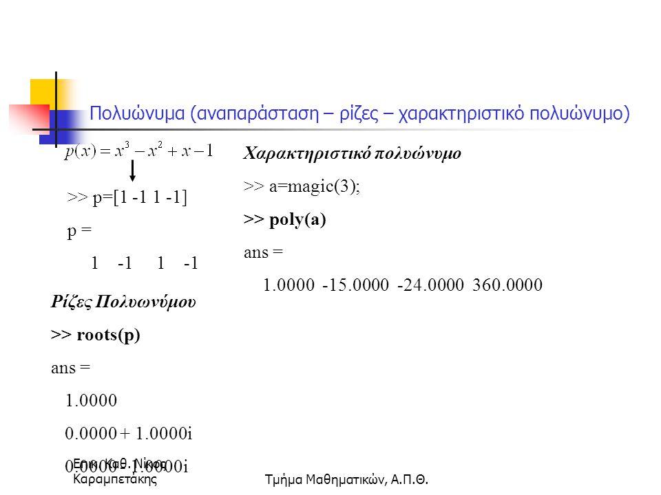 Επικ. Καθ. Νίκος ΚαραμπετάκηςΤμήμα Μαθηματικών, Α.Π.Θ. Πολυώνυμα (αναπαράσταση – ρίζες – χαρακτηριστικό πολυώνυμο) >> p=[1 -1 1 -1] p = 1 -1 1 -1 Χαρα