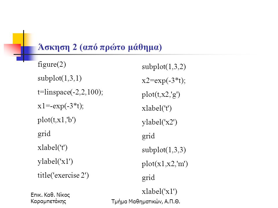 Επικ. Καθ. Νίκος ΚαραμπετάκηςΤμήμα Μαθηματικών, Α.Π.Θ. Άσκηση 2 (από πρώτο μάθημα) figure(2) subplot(1,3,1) t=linspace(-2,2,100); x1=-exp(-3*t); plot(