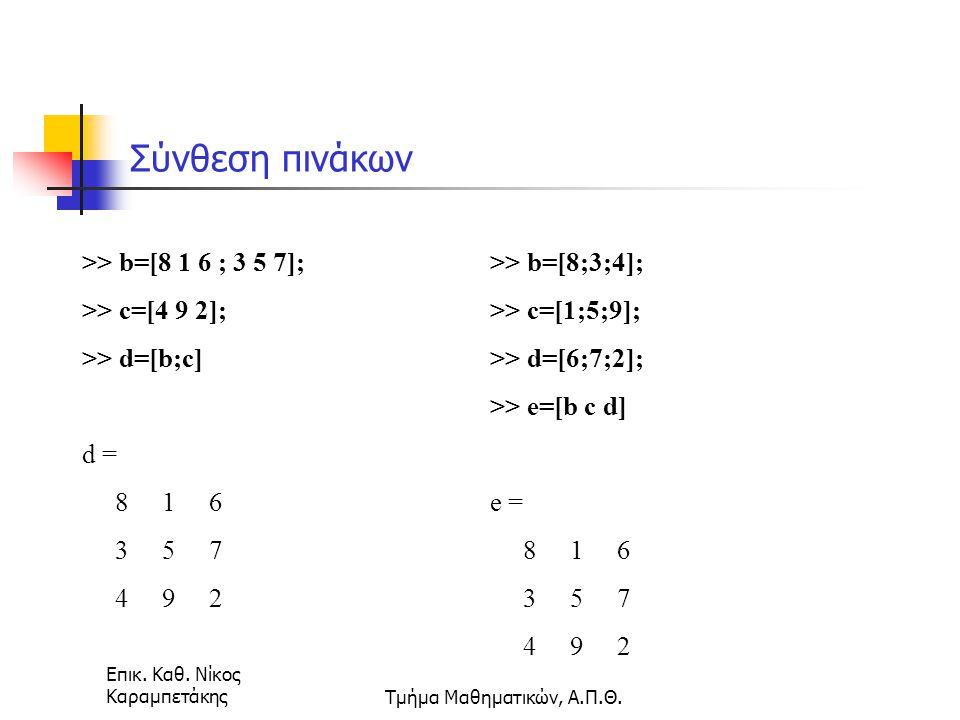 Επικ. Καθ. Νίκος ΚαραμπετάκηςΤμήμα Μαθηματικών, Α.Π.Θ. Σύνθεση πινάκων >> b=[8 1 6 ; 3 5 7]; >> c=[4 9 2]; >> d=[b;c] d = 8 1 6 3 5 7 4 9 2 >> b=[8;3;