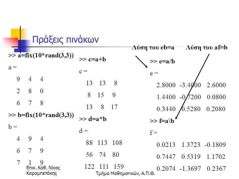 Επικ. Καθ. Νίκος ΚαραμπετάκηςΤμήμα Μαθηματικών, Α.Π.Θ. Πράξεις πινάκων >> a=fix(10*rand(3,3)) a = 9 4 4 2 8 0 6 7 8 >> b=fix(10*rand(3,3)) b = 4 9 4 6