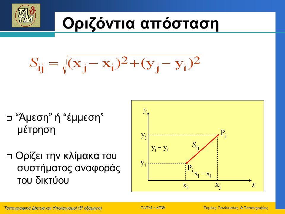 Τοπογραφικά Δίκτυα και Υπολογισμοί (5 ο εξάμηνο) ΤΑΤΜ  ΑΠΘ Τομέας Γεωδαισίας & Τοπογραφίας Οριζόντια απόσταση PiPi PjPj y x S ij x j  x i xjxj xixi