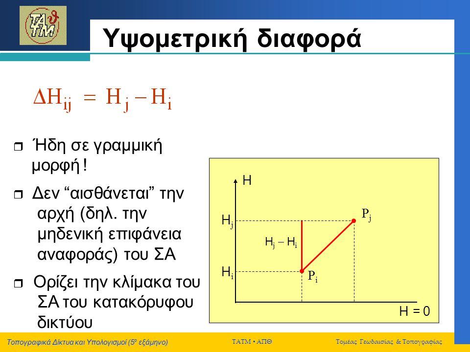 Τοπογραφικά Δίκτυα και Υπολογισμοί (5 ο εξάμηνο) ΤΑΤΜ  ΑΠΘ Τομέας Γεωδαισίας & Τοπογραφίας Υψομετρική διαφορά PiPi PjPj Η Η = 0 ΗiΗi ΗjΗj Η j  Η i