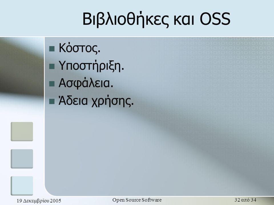 19 Δεκεμβρίου 2005 Open Source Software32 από 34 Βιβλιοθήκες και OSS Κόστος. Υποστήριξη. Ασφάλεια. Άδεια χρήσης.