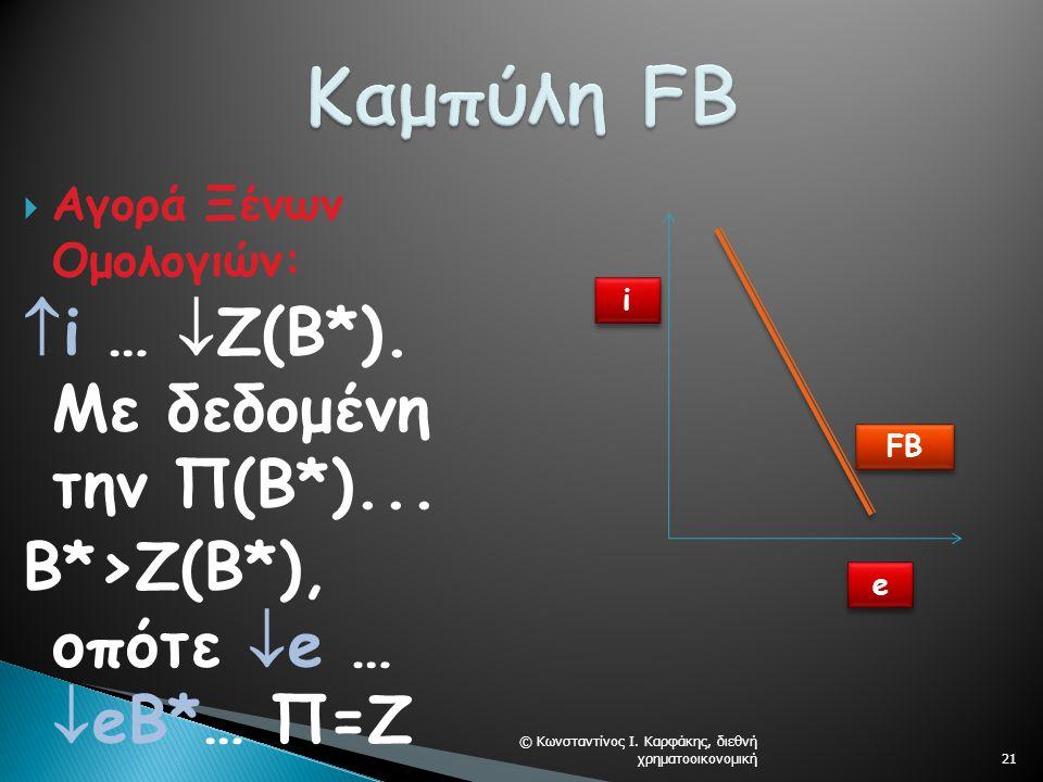  Αγορά Ξένων Ομολογιών:  i …  Z(Β*). Με δεδομένη την Π(Β*)...