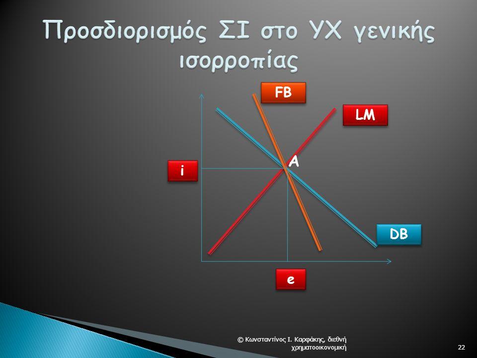 © Κωνσταντίνος Ι. Καρφάκης, διεθνή χρηματοοικονομική22 i i e e FB DB LM A