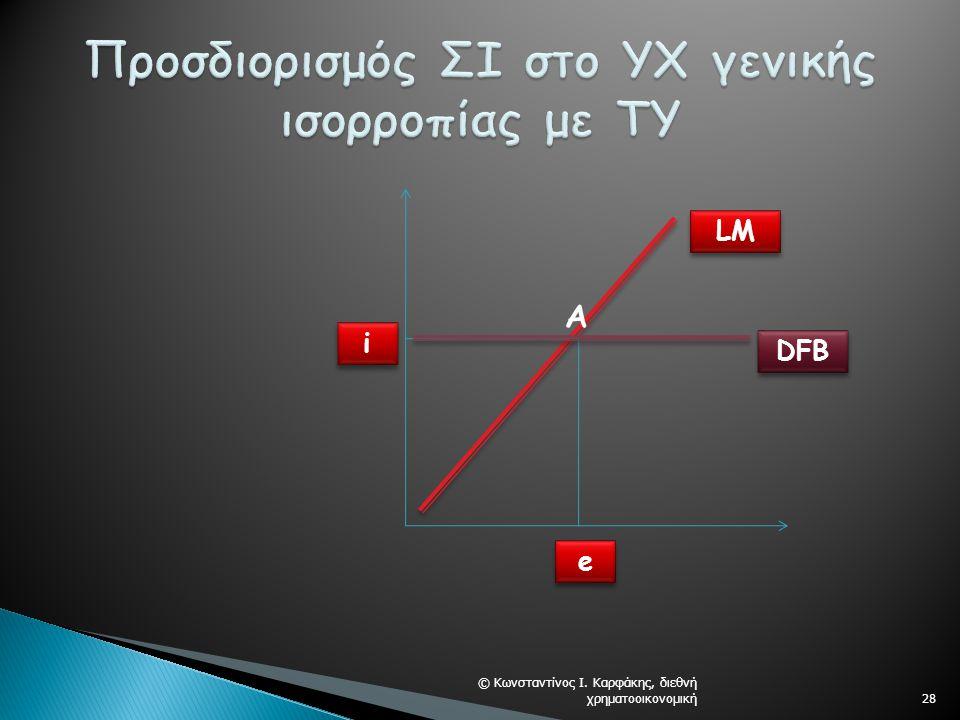 © Κωνσταντίνος Ι. Καρφάκης, διεθνή χρηματοοικονομική28 i i e e DFB LM A