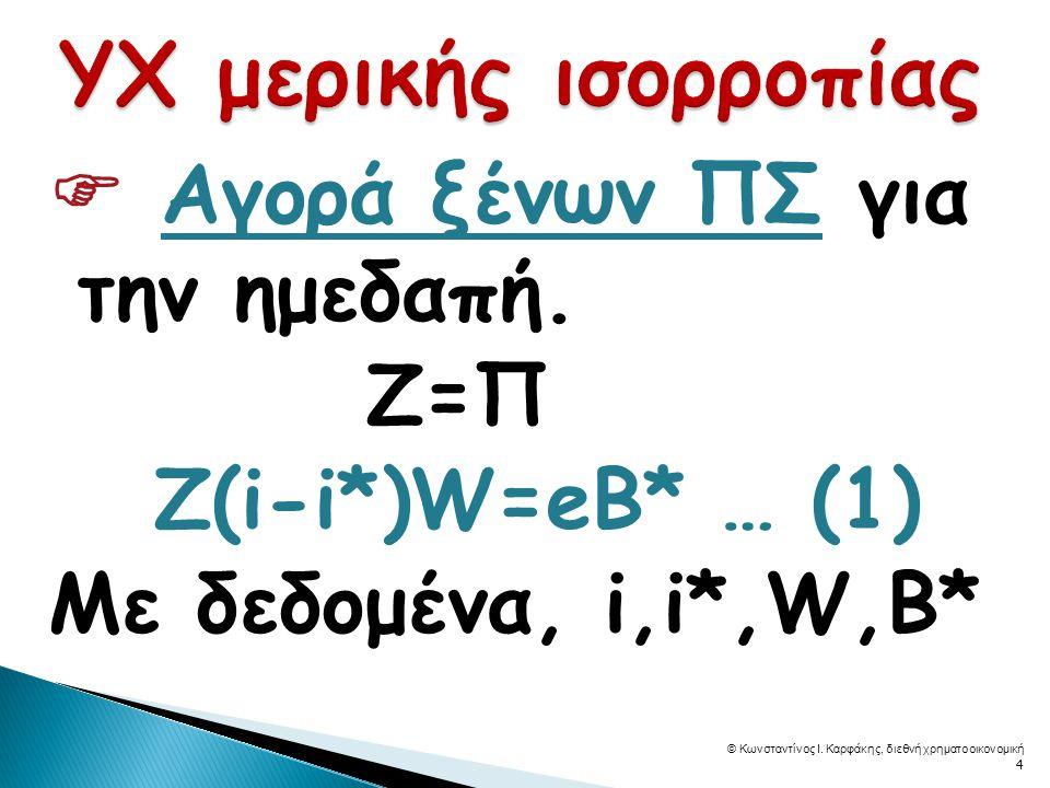  Αγορά ξένων ΠΣ για την ημεδαπή. Z=Π Ζ(i-i*)W=eB* … (1) Με δεδομένα, i,i*,W,Β* © Κωνσταντίνος Ι.