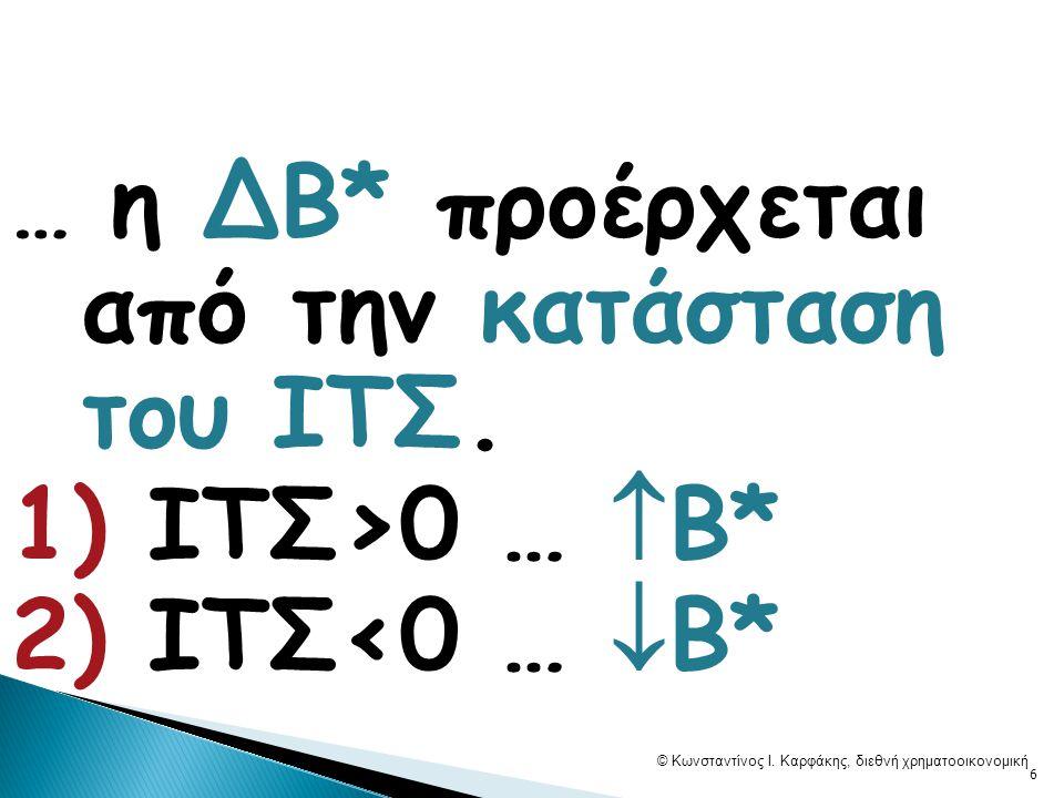 … η ΔΒ* προέρχεται από την κατάσταση του ΙΤΣ. 1) ΙΤΣ>0 …  Β* 2) ΙΤΣ<0 …  Β* © Κωνσταντίνος Ι.