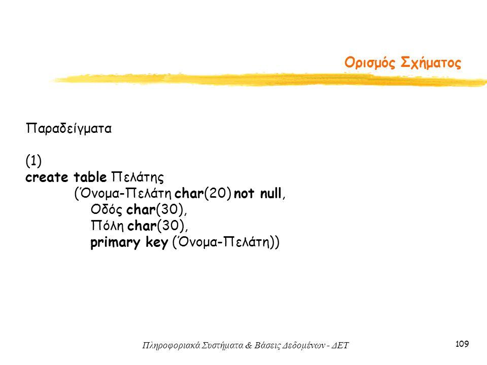 Πληροφοριακά Συστήματα & Βάσεις Δεδομένων - ΔΕΤ 109 Ορισμός Σχήματος Παραδείγματα (1) create table Πελάτης (Όνομα-Πελάτη char(20) not null, Οδός char(30), Πόλη char(30), primary key (Όνομα-Πελάτη))