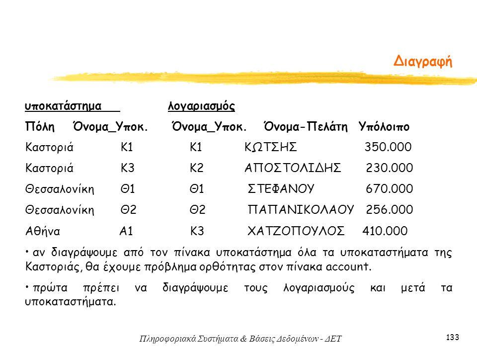 Πληροφοριακά Συστήματα & Βάσεις Δεδομένων - ΔΕΤ 133 Διαγραφή υποκατάστημαλογαριασμός ΠόληΌνομα_Υποκ.