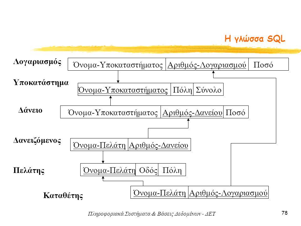 Πληροφοριακά Συστήματα & Βάσεις Δεδομένων - ΔΕΤ 78 Η γλώσσα SQL Λογαριασμός Υποκατάστημα Πελάτης Καταθέτης Δάνειο Όνομα-Υποκαταστήματος Αριθμός-Λογαριασμού Ποσό Όνομα-Πελάτη Αριθμός-Λογαριασμού Όνομα-Πελάτη Οδός Πόλη Όνομα-Υποκαταστήματος Πόλη Σύνολο Όνομα-Πελάτη Αριθμός-Δανείου Όνομα-Υποκαταστήματος Αριθμός-Δανείου Ποσό Δανειζόμενος