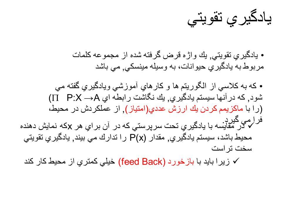 مدل يادگيري تقويتي.به طور خلاصه مدل شامل اجزاي زير است: يك مجموعه گسسته از حالات ، X.