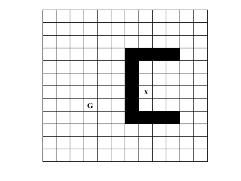 خانه هاي بي رنگ, محدوده ديوارها را نشان مي دهند و جزء وضعيتها نيستند يك مثال: كاوش روبات در دنياي روبات سلول سياه بر روي شبكه توري در شكل, يك وضعيت (State) ناميده ميشود هدف رسيدن به خانه G, از طريق هر وضعيت, در كمترين تعداد گامهاي زماني ممكن است فرض مي كنيم كه X, مجموعه فضاي وضعيتها باشد خانه G وضعيت هدف است.