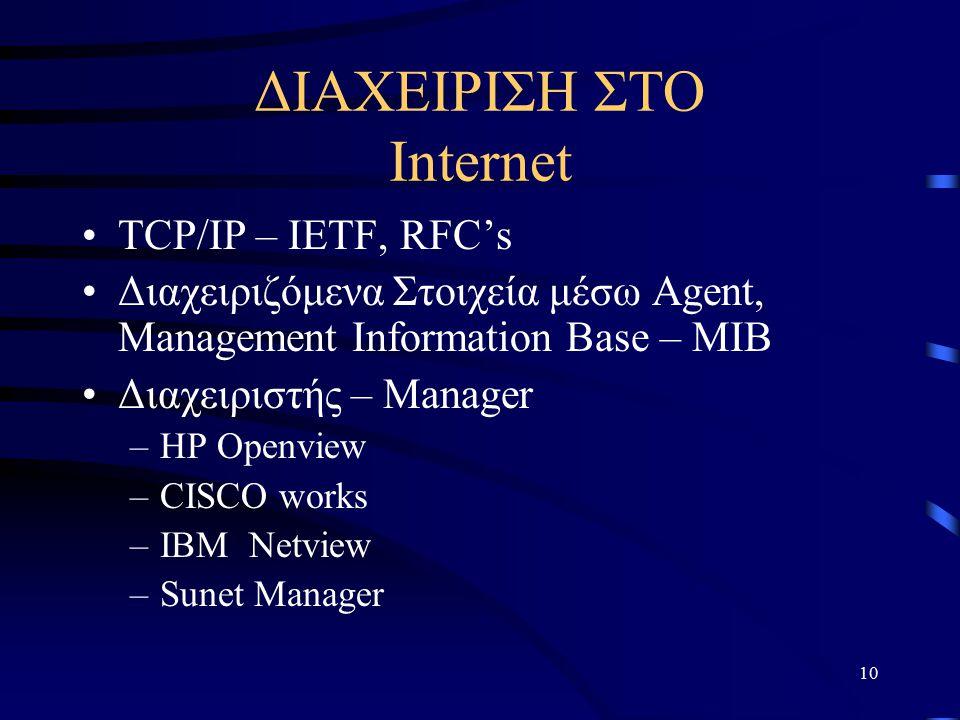 10 ΔΙΑΧΕΙΡΙΣΗ ΣΤΟ Internet TCP/IP – IETF, RFC's Διαχειριζόμενα Στοιχεία μέσω Agent, Management Information Base – MIB Διαχειριστής – Manager –HP Openview –CISCO works –IBM Netview –Sunet Manager