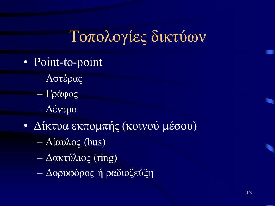 12 Τοπολογίες δικτύων Point-to-point –Αστέρας –Γράφος –Δέντρο Δίκτυα εκπομπής (κοινού μέσου) –Δίαυλος (bus) –Δακτύλιος (ring) –Δορυφόρος ή ραδιοζεύξη
