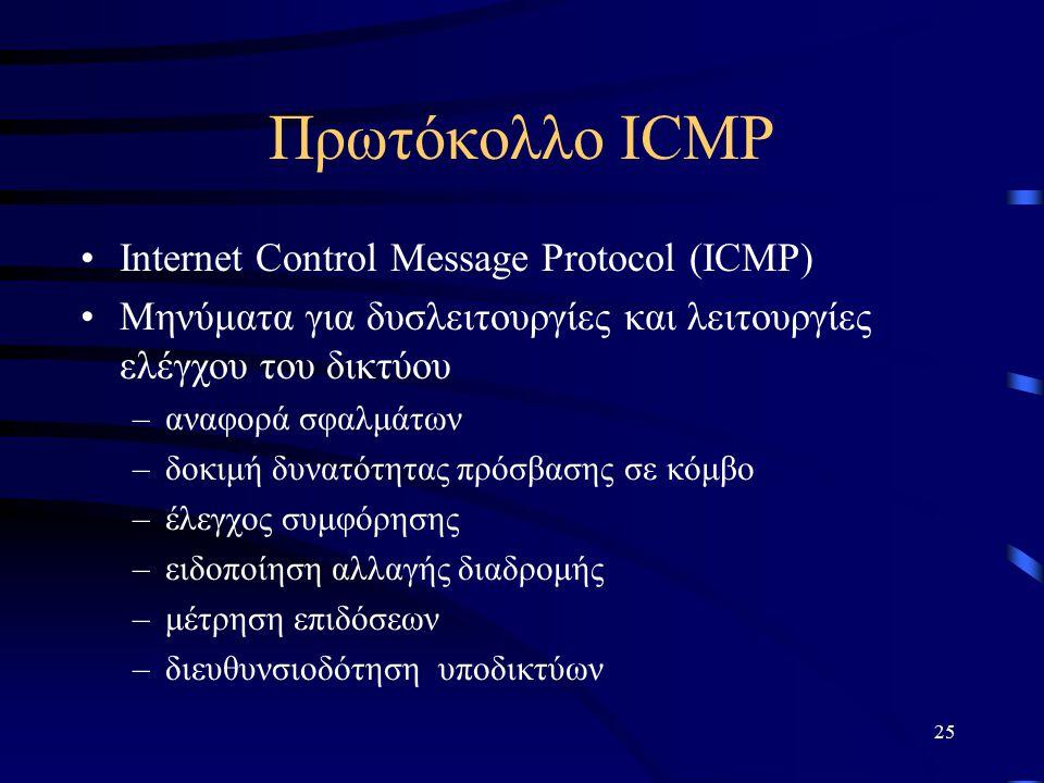 25 Πρωτόκολλο ICMP Internet Control Message Protocol (ICMP) Μηνύματα για δυσλειτουργίες και λειτουργίες ελέγχου του δικτύου –αναφορά σφαλμάτων –δοκιμή δυνατότητας πρόσβασης σε κόμβο –έλεγχος συμφόρησης –ειδοποίηση αλλαγής διαδρομής –μέτρηση επιδόσεων –διευθυνσιοδότηση υποδικτύων