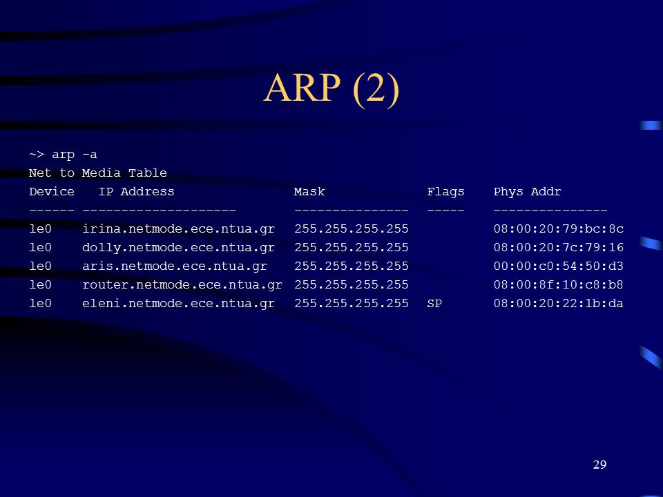 29 ARP (2) ~> arp -a Net to Media Table Device IP Address MaskFlagsPhys Addr ------ -------------------- -------------------- --------------- le0 irina.netmode.ece.ntua.gr 255.255.255.25508:00:20:79:bc:8c le0 dolly.netmode.ece.ntua.gr 255.255.255.255 08:00:20:7c:79:16 le0 aris.netmode.ece.ntua.gr 255.255.255.255 00:00:c0:54:50:d3 le0 router.netmode.ece.ntua.gr 255.255.255.255 08:00:8f:10:c8:b8 le0 eleni.netmode.ece.ntua.gr 255.255.255.255SP 08:00:20:22:1b:da