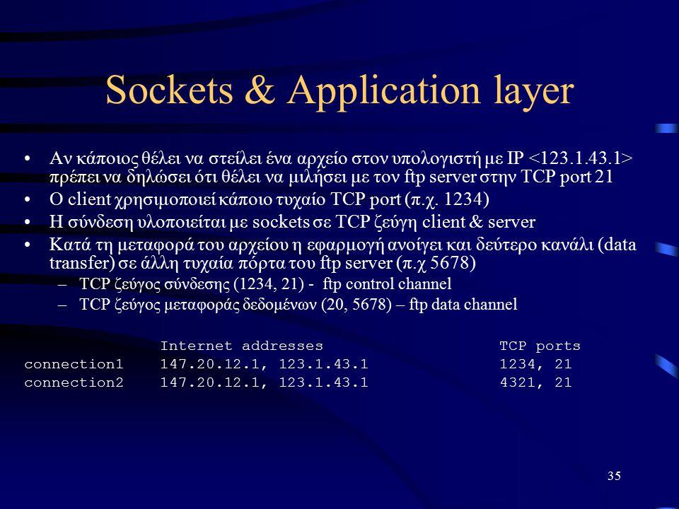35 Sockets & Application layer Αν κάποιος θέλει να στείλει ένα αρχείο στον υπολογιστή με IP πρέπει να δηλώσει ότι θέλει να μιλήσει με τον ftp server στην TCP port 21 Ο client χρησιμοποιεί κάποιο τυχαίο TCP port (π.χ.
