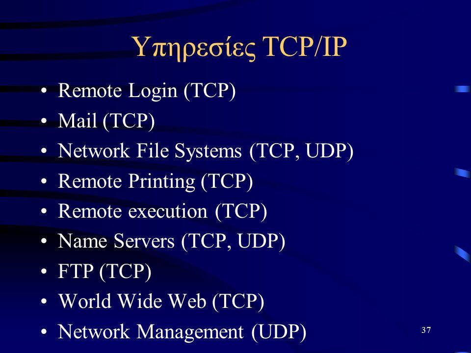 37 Υπηρεσίες TCP/IP Remote Login (TCP) Mail (TCP) Network File Systems (TCP, UDP) Remote Printing (TCP) Remote execution (TCP) Name Servers (TCP, UDP) FTP (TCP) World Wide Web (TCP) Network Management (UDP)