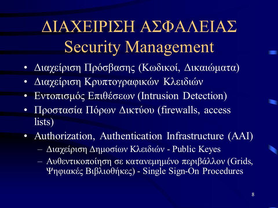 8 ΔΙΑΧΕΙΡΙΣΗ ΑΣΦΑΛΕΙΑΣ Security Management Διαχείριση Πρόσβασης (Κωδικοί, Δικαιώματα) Διαχείριση Κρυπτογραφικών Κλειδιών Εντοπισμός Επιθέσεων (Intrusion Detection) Προστασία Πόρων Δικτύου (firewalls, access lists) Authorization, Authentication Infrastructure (AAI) –Διαχείριση Δημοσίων Κλειδιών - Public Keyes –Αυθεντικοποίηση σε κατανεμημένο περιβάλλον (Grids, Ψηφιακές Βιβλιοθήκες) - Single Sign-On Procedures