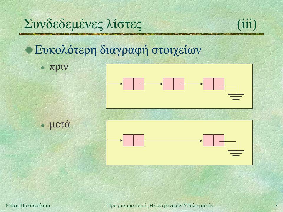 13Νίκος Παπασπύρου Προγραμματισμός Ηλεκτρονικών Υπολογιστών Συνδεδεμένες λίστες(iii) u Ευκολότερη διαγραφή στοιχείων l πριν l μετά