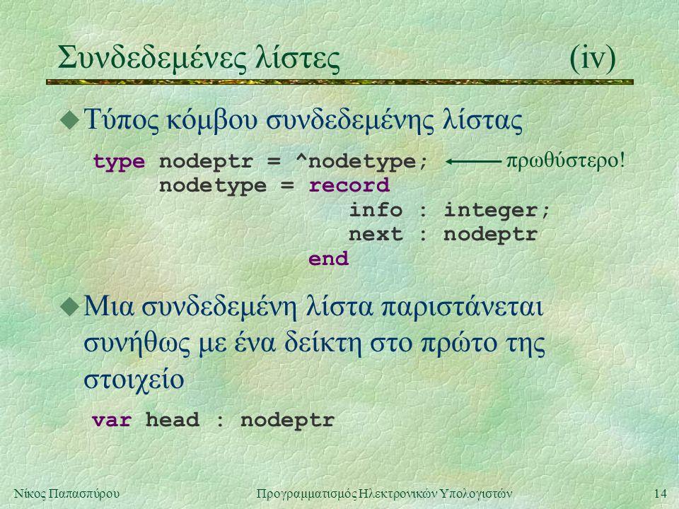 14Νίκος Παπασπύρου Προγραμματισμός Ηλεκτρονικών Υπολογιστών Συνδεδεμένες λίστες(iv) u Τύπος κόμβου συνδεδεμένης λίστας type nodeptr = ^nodetype; nodetype = record info : integer; next : nodeptr end πρωθύστερο.
