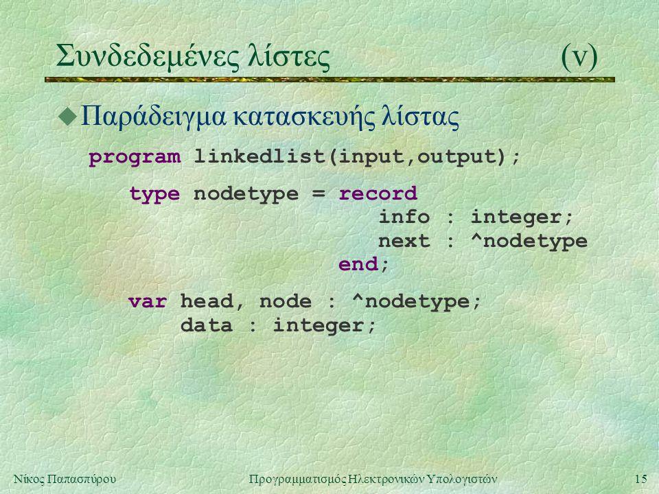 15Νίκος Παπασπύρου Προγραμματισμός Ηλεκτρονικών Υπολογιστών Συνδεδεμένες λίστες(v) u Παράδειγμα κατασκευής λίστας program linkedlist(input,output); ty