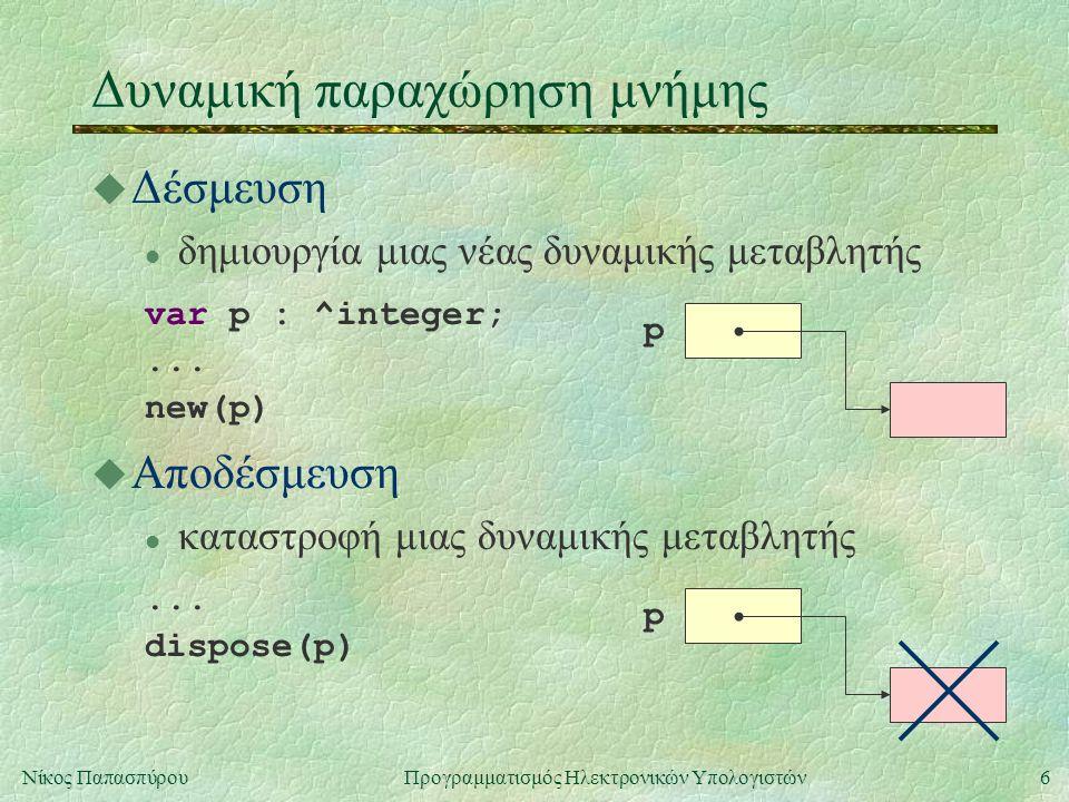 6Νίκος Παπασπύρου Προγραμματισμός Ηλεκτρονικών Υπολογιστών Δυναμική παραχώρηση μνήμης u Δέσμευση l δημιουργία μιας νέας δυναμικής μεταβλητής var p : ^integer;...