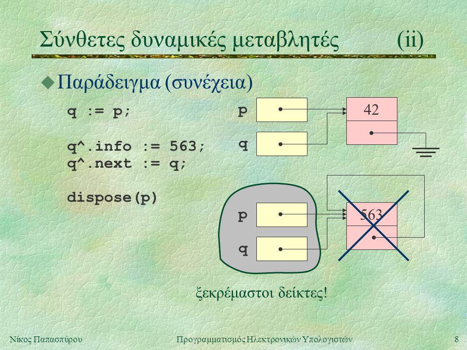 8Νίκος Παπασπύρου Προγραμματισμός Ηλεκτρονικών Υπολογιστών ξεκρέμαστοι δείκτες! Σύνθετες δυναμικές μεταβλητές(ii) u Παράδειγμα (συνέχεια) q := p; p 42