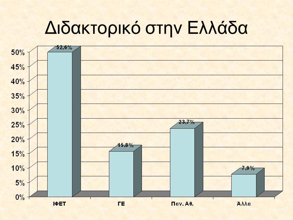 Μ.Π.Σ. στην Ελλάδα