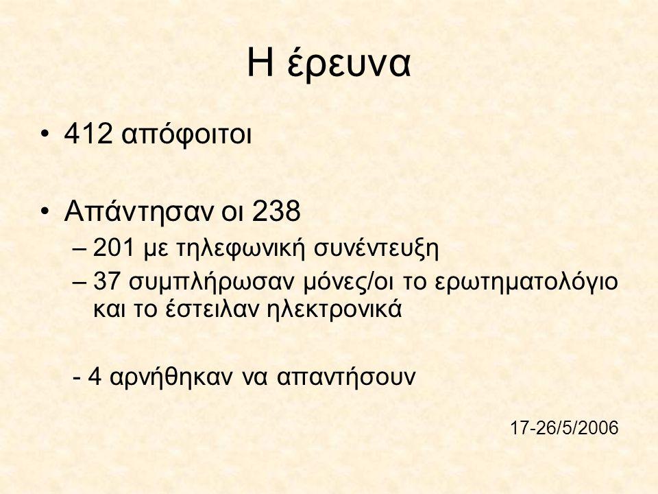 Μετά το Μ.Ι.Θ.Ε. Αριστείδης Ν. Χατζής Επίκουρος Καθηγητής 12 Χρόνια Μ.Ι.Θ.Ε.