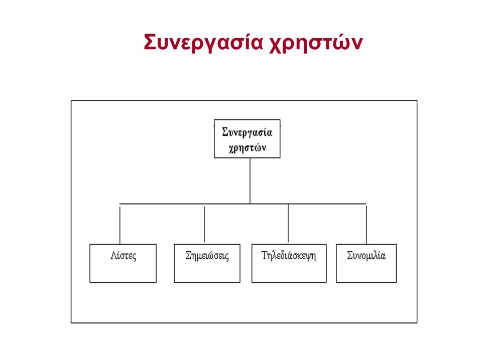 Συνεργασία χρηστών