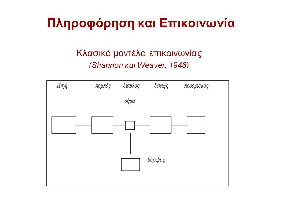 Πληροφόρηση και Επικοινωνία Κλασικό μοντέλο επικοινωνίας (Shannon και Weaver, 1948)