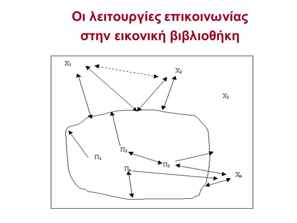 Πληροφόρηση και Επικοινωνία Περιβάλλον χρήσης πληροφοριών (Information Use Environment IUE) ροή πληροφοριών - ανταλλαγή – αξιολόγηση - συνεργασία – επικοινωνία