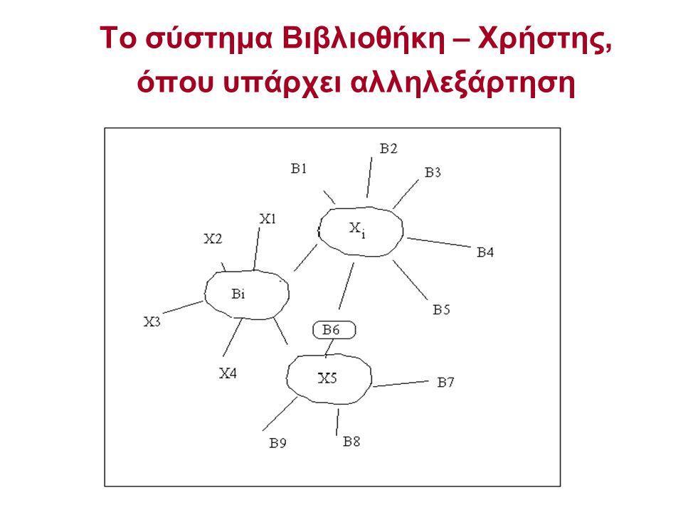 Πληροφόρηση και Επικοινωνία Merton R K.