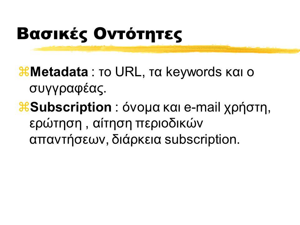Βασικές Οντότητες zΜetadata : το URL, τα keywords και ο συγγραφέας. zSubscription : όνομα και e-mail χρήστη, ερώτηση, αίτηση περιοδικών απαντήσεων, δι