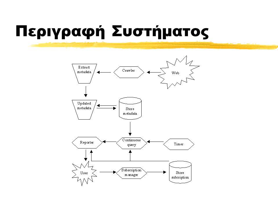 Περιγραφή Συστήματος