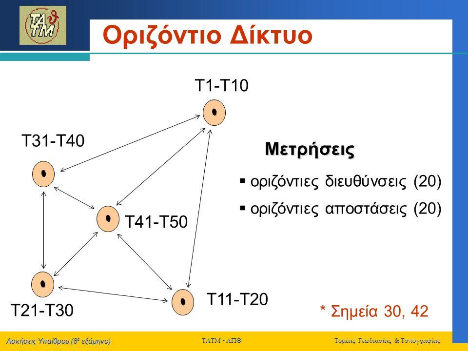 Ασκήσεις Υπαίθρου (8 ο εξάμηνο) ΤΑΤΜ  ΑΠΘ Τομέας Γεωδαισίας & Τοπογραφίας Οριζόντιο Δίκτυο Συνόρθωση δικτύου Χρησιμοποιώντας ως δεδομένα εισόδου τα αποτελέσματα της προ-επεξεργασίας των αρχικών παρατηρήσεων, θα γίνουν διάφορες συνορθώσεις του οριζοντίου δικτύου:  Χρήση μόνο των γωνιακών παρατηρήσεων (δηλ.