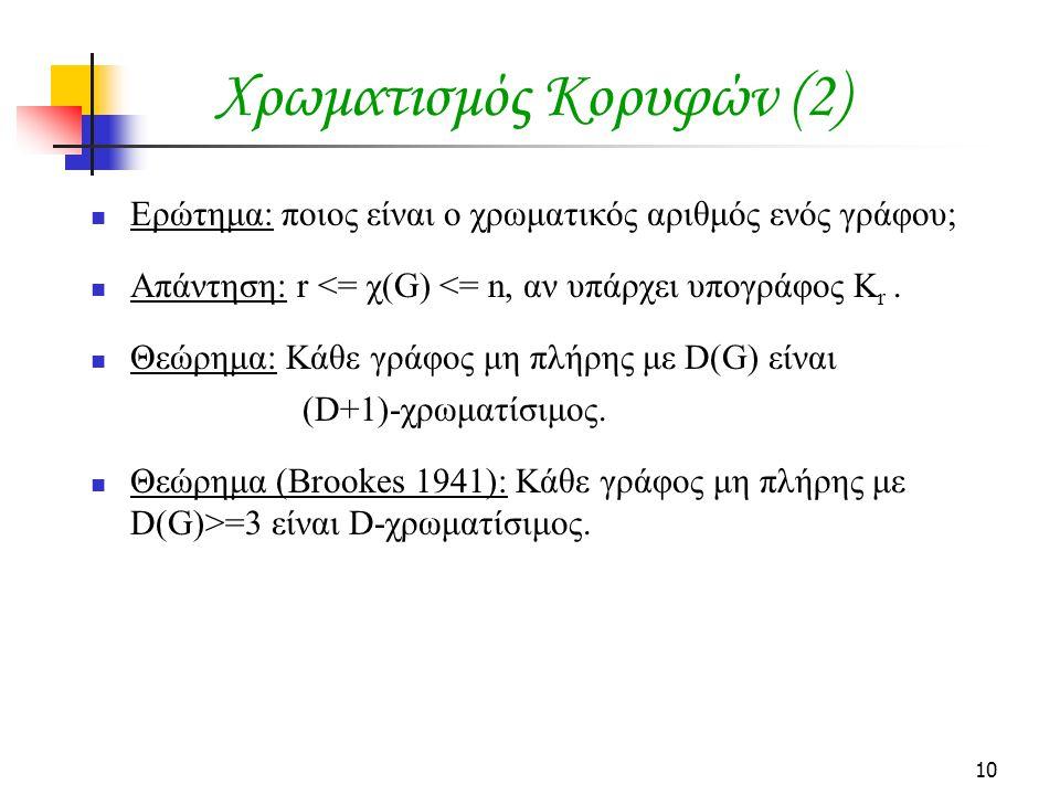 10 Χρωματισμός Κορυφών (2) Ερώτημα: ποιος είναι ο χρωματικός αριθμός ενός γράφου; Απάντηση: r <= χ(G) <= n, αν υπάρχει υπογράφος K r.