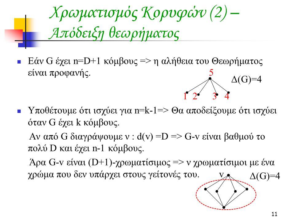 Εάν G έχει n=D+1 κόμβους => η αλήθεια του Θεωρήματος είναι προφανής.
