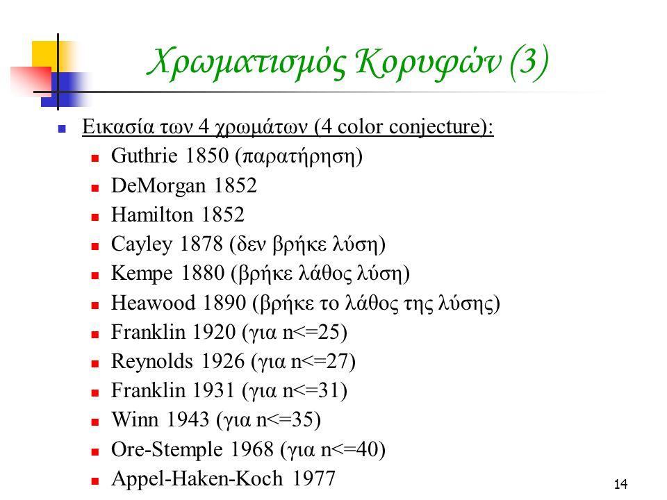 14 Χρωματισμός Κορυφών (3) Εικασία των 4 χρωμάτων (4 color conjecture): Guthrie 1850 (παρατήρηση) DeMorgan 1852 Hamilton 1852 Cayley 1878 (δεν βρήκε λύση) Kempe 1880 (βρήκε λάθος λύση) Heawood 1890 (βρήκε το λάθος της λύσης) Franklin 1920 (για n<=25) Reynolds 1926 (για n<=27) Franklin 1931 (για n<=31) Winn 1943 (για n<=35) Ore-Stemple 1968 (για n<=40) Appel-Haken-Koch 1977