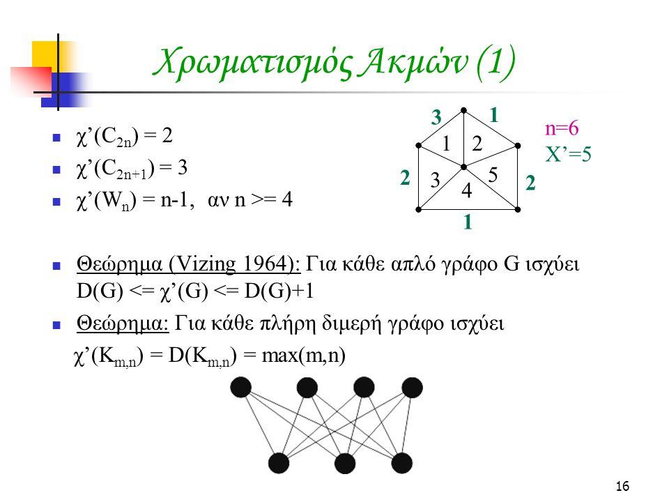 16 Χρωματισμός Ακμών (1) χ'(C 2n ) = 2 χ'(C 2n+1 ) = 3 χ'(W n ) = n-1, αν n >= 4 Θεώρημα (Vizing 1964): Για κάθε απλό γράφο G ισχύει D(G) <= χ'(G) <= D(G)+1 Θεώρημα: Για κάθε πλήρη διμερή γράφο ισχύει χ'(K m,n ) = D(K m,n ) = max(m,n) 1 3 2 2 1 12 3 4 5 n=6 X'=5