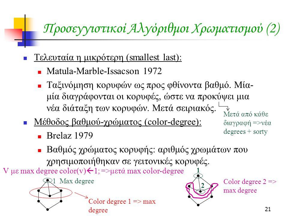 21 Προσεγγιστικοί Αλγόριθμοι Χρωματισμού (2) Τελευταία η μικρότερη (smallest last): Matula-Marble-Issacson 1972 Ταξινόμηση κορυφών ως προς φθίνοντα βαθμό.